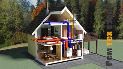 Какое оборудование необходимо для работы инженерной системы дома