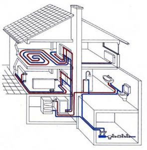 Воздушное отопление городских и загородных частных домов