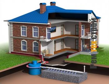 blogmedia-dlya_chego_nuzhna_avtonomnaya_kanalizaciya.jpg