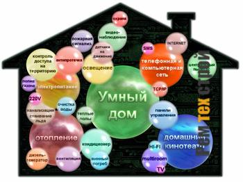blogmedia-umnoe_teplo_v_chem_sekret_komforta.jpg